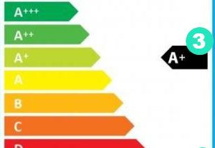 classe énergétique étiquette aspirateur